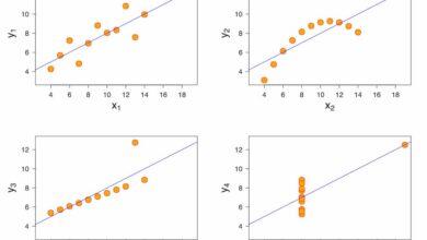 Photo of El cuarteto de Ascombe muestra cómo datos con propiedades estadísticas iguales pueden ser bastante distintos