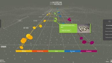 Photo of Una visualización 3D muy llamativa para el Museo del Mundo