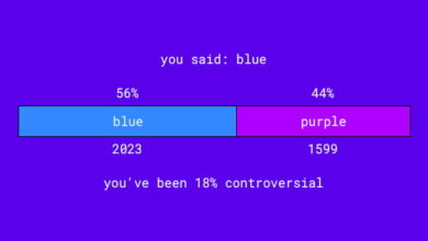 Photo of La controversia de los colores: ¿Azul o púrpura? ¿Rojo o rosa? ¿Verde o amarillo?
