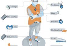 Photo of Adaptar el cuidado de la salud al escenario tecnológico