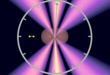 Photo of Nuevo récord en medición de instantes brevísimos: los 247zeptosegundos que tarda la luz en atravesar una molécula