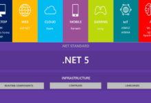 Photo of Ya podemos descargarnos el framework .NET 5.0, disponible por primera vez para Windows ARM64 y WebAssembly
