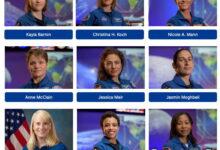 Photo of Una de estas nueve mujeres será –probablemente– la primera en pisar la Luna