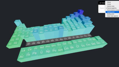 Photo of Una tabla periódica de los elementos en 3D e interactiva para comparar sus detalles