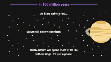 Photo of Predicciones sobre el fin del Universo