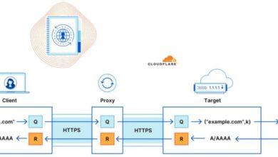 Photo of Cloudflare y Apple crean nuevo sistema para que nuestra navegación sea más anónima