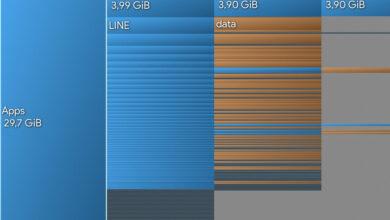 Photo of Cómo ver qué carpetas y apps ocupan la mayoría del almacenamiento de tu móvil, con DiskUsage