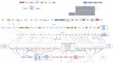 Photo of Un mapa de una infraestructura de datos personales