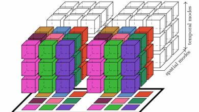 Photo of Factorizar enteros como el RSA-2048 en 177 días usando 13.436 qubits