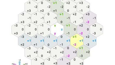 Photo of Las rejillas hexagonales explicadas con geometría, algoritmos y mucha pasión