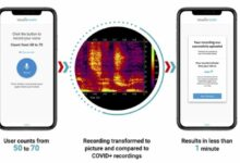 Photo of Una IA entrenada para detectar la Covid-19 desde muestras de voz