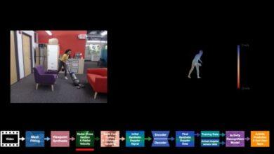Photo of Uso del radar para detectar actividad humana sin cámaras