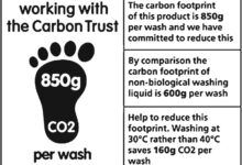 Photo of Etiquetado en dióxido de carbono: ¿sirve para algo?