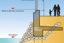 Photo of Barreras de protección desmontables en caso de crecidas de ríos e inundaciones